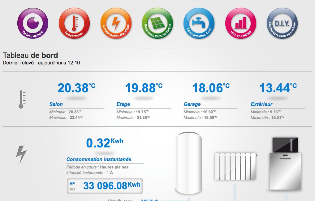 Le tableau de bord de la consommation et de la production d'énergie de Jean-Mathias. Il est accessible ici.