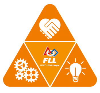 fll_triangle-8789c36c