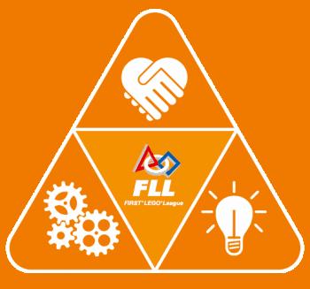 fll_triangle-8789c36c